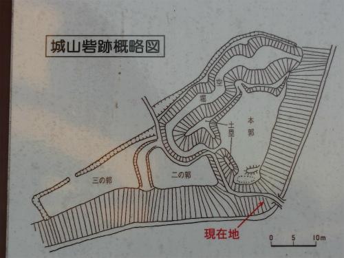 城山砦縄張り