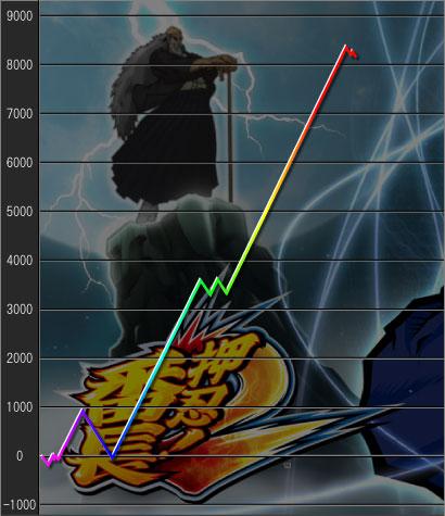 graph20111129.jpg