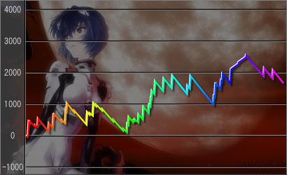 graph20111205.jpg