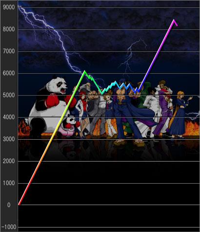 graph20111214.jpg