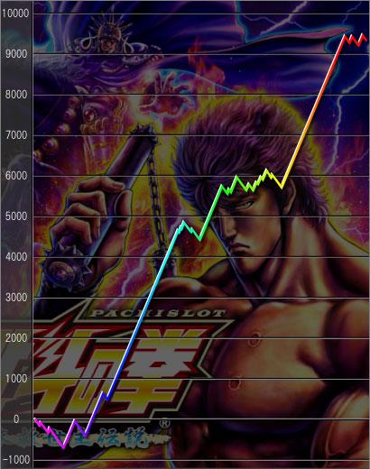 graph20120215.jpg