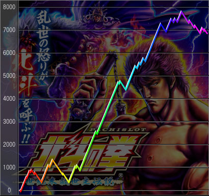 graph20120307.jpg