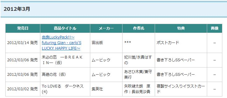 D4巻アニメイト特典情報