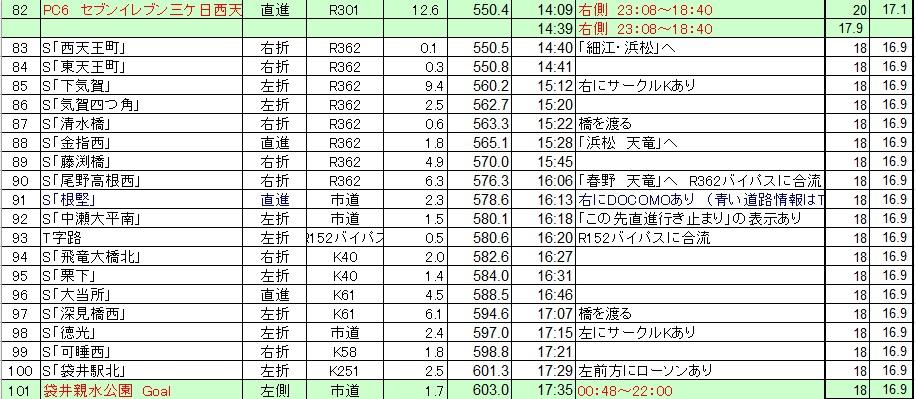 528PC6-GTime.jpg
