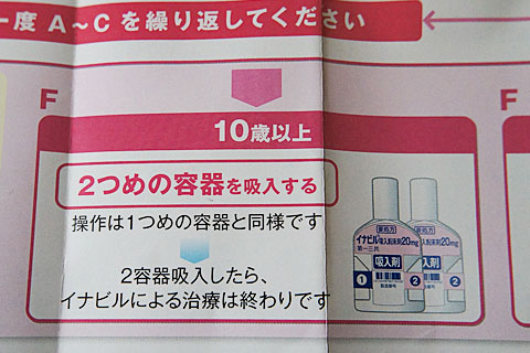 influenza_inavir4.jpg