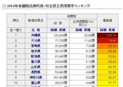 okinawa saninsen 2010 kaihyou
