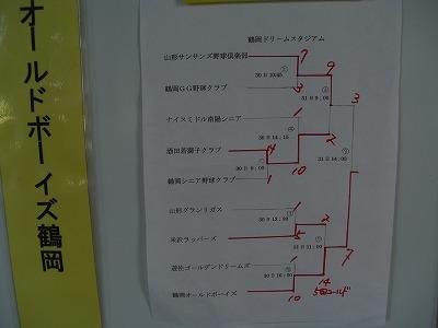 第2回鶴岡市長杯還暦軟式野球大会7.30 31 021