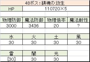 [混沌の塔]48Fボスステ