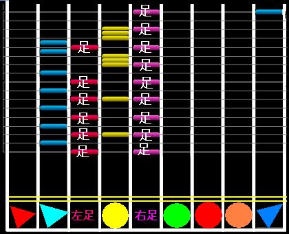 DMXG2譜面(君の知らない物語1)