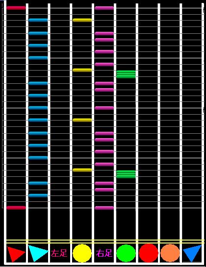 DMXG2譜面レーン(ポニーテールとシュシュ)