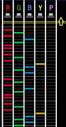 GFXG2譜面レーン(ポニーテールとシュシュ1)