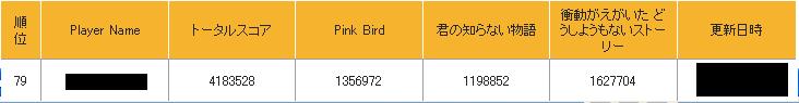 KONAMI-ARCADE-CHAMPIONSHIP-2011-GFXG2-1次予選結果2