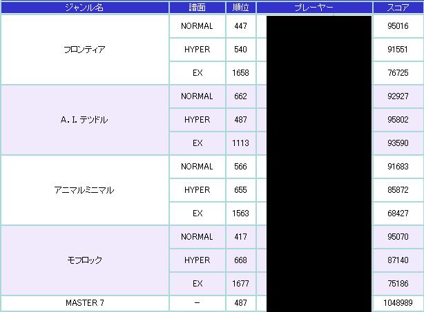 POPN19TS-インターネットランキング2-1