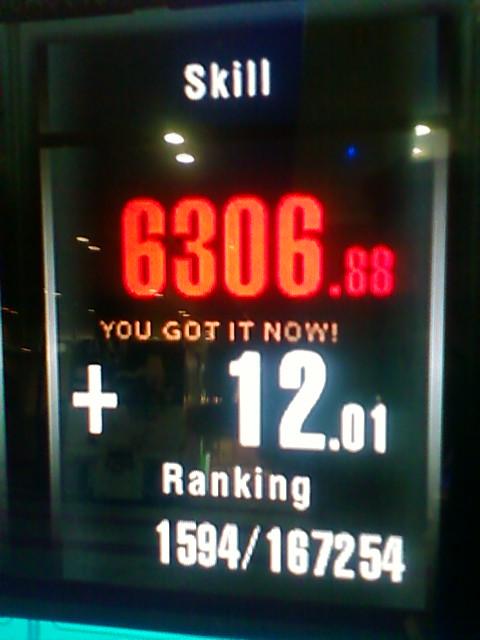 GFXG2-skill6300