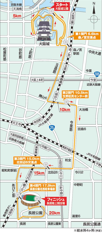 大阪ハーフマラソンMAP