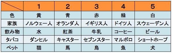 クイズ(解)