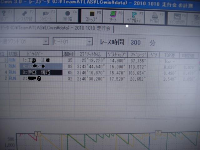 P1010048_20101012213832.jpg