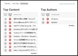 Pocket for Publishers Dashboard 1