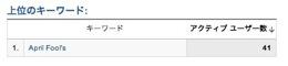 サマリー  Google Analytics 2