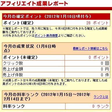 201201確定分