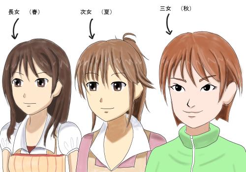 川村3姉妹
