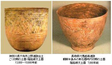 縄文土器の伝播