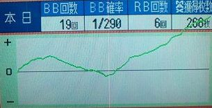 ブラッド 20100716 グラフ