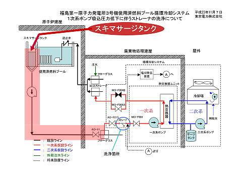 原子炉系統図