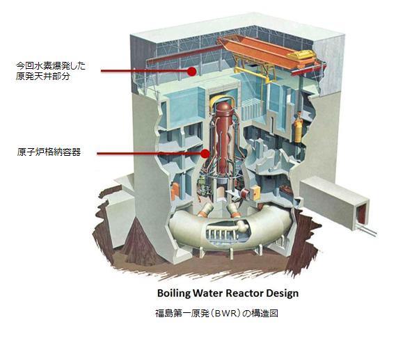 BWR_原子炉