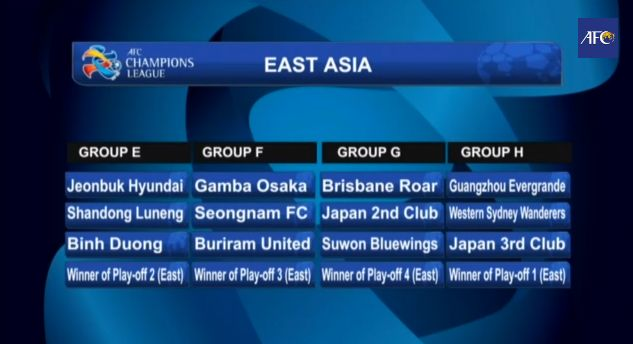 2015asia_champions_league_draw.jpg