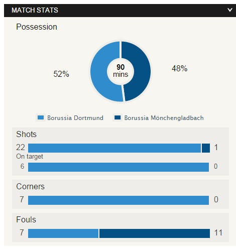 Dortmund_vs_Mgladbach.jpg