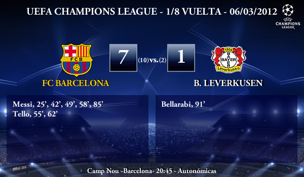 barcelona_leverkusen_results.jpg