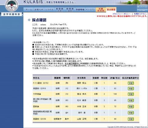 2009後期pannkyou 成績_R