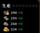 戦国IXA 生産量