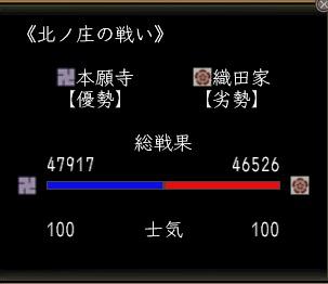 第3陣終了時点の総戦果