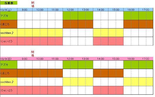 スタカニシフト表