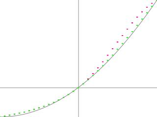 キーフレーム曲線fig6