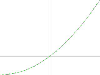 キーフレーム曲線fig7