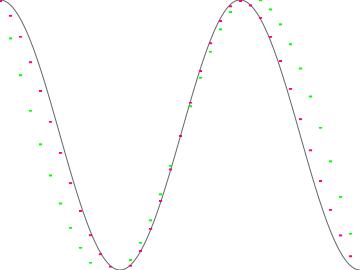 キーフレーム曲線fig8