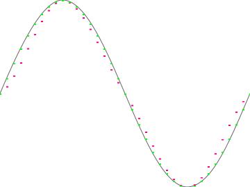 キーフレーム曲線fig9