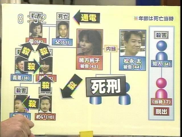 北九州監禁殺人2