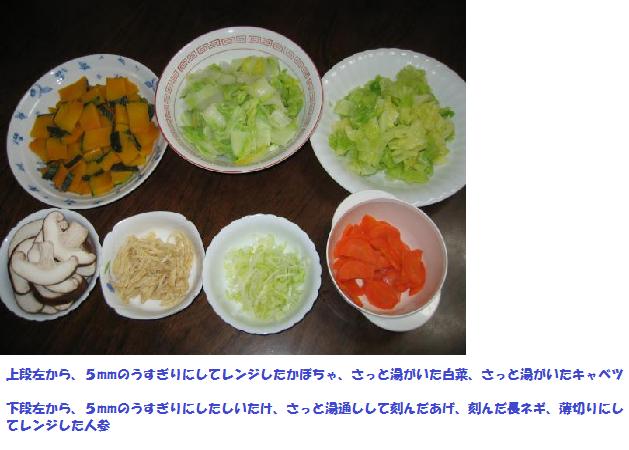 野菜セットペイント