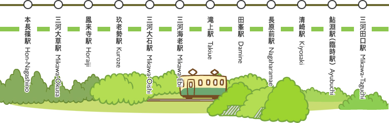 Stations of Taguchi Line