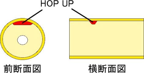 N-HOP.jpg