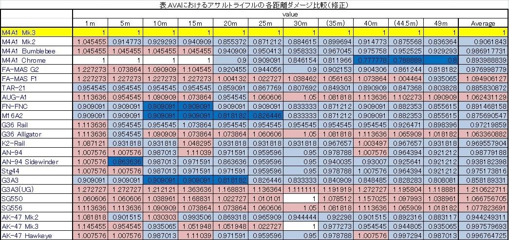 AVA_AR_hikaku_1(修正)