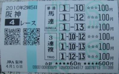 馬連 1-12 1,150円  三連複 1-10-12 2,550円 的中馬券