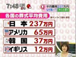 日本人は死ぬのも大変です……