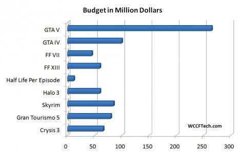 Game-Budget.jpg