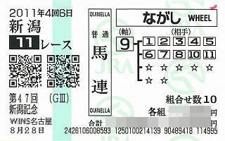 新潟記念馬券2