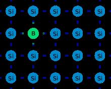 p型半導体